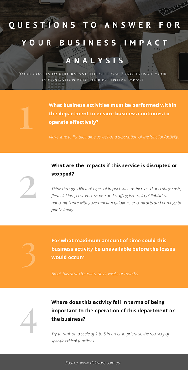 BIA Infographic (2)
