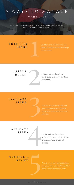 PAN - Riskware Infographic
