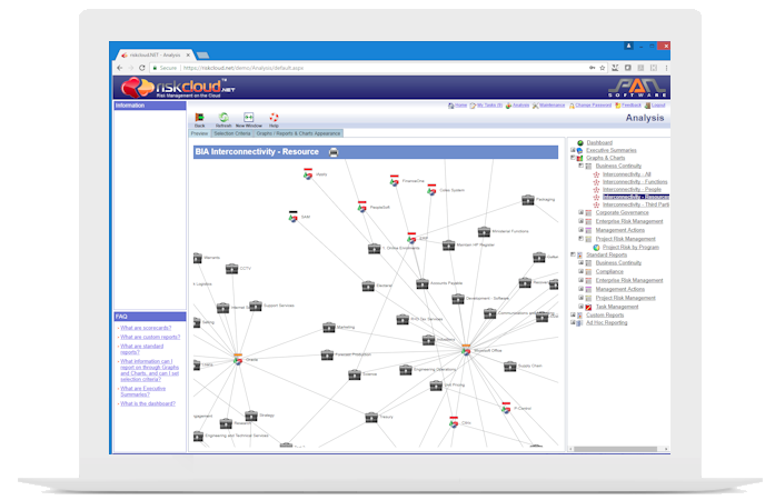 Riskware Business continuity managers