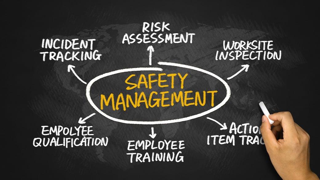 safety management riskware